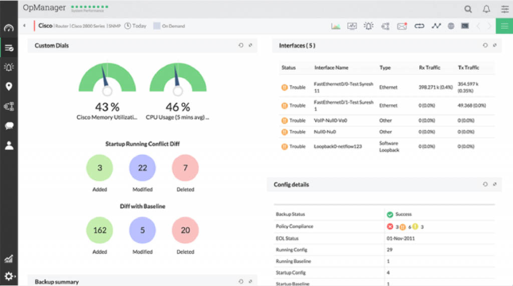 10 Best Network Monitoring Tools & Software of 2019 | FREE