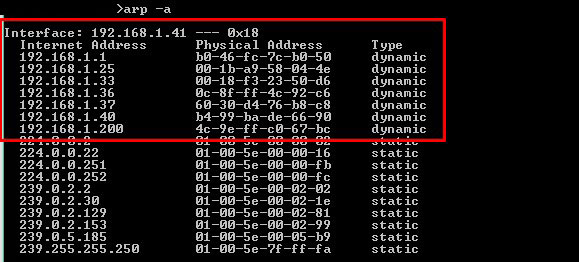 find all ip on my network