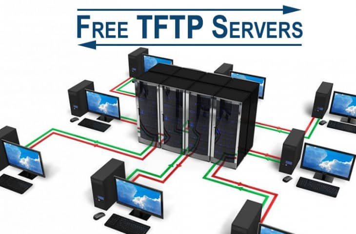 Free TFTP Servers for Windows
