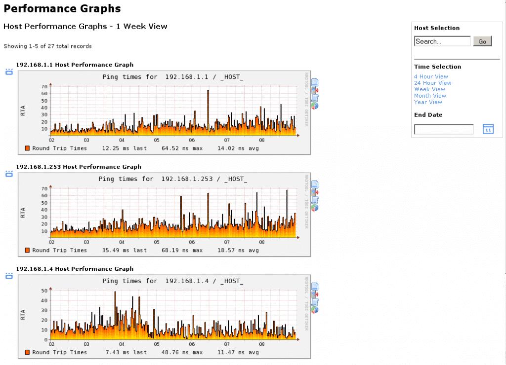 nagios graphs