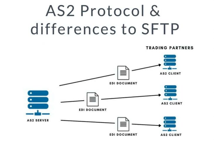 AS2 Protocol and its differences to SFTP