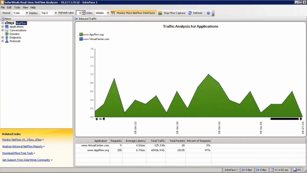 Appflow collector and analyzer screenshot