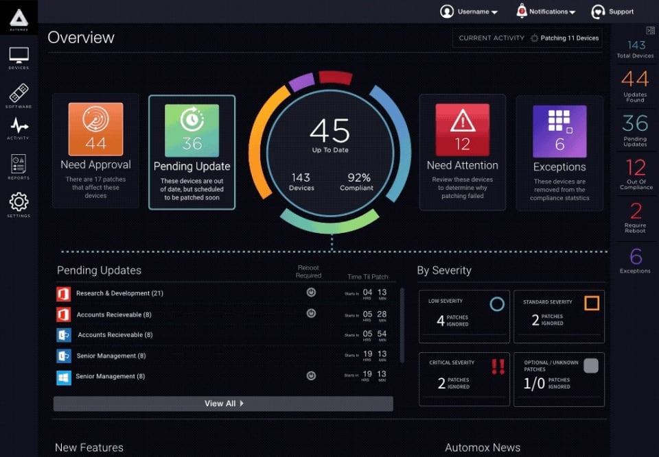 AutoMox dashboard