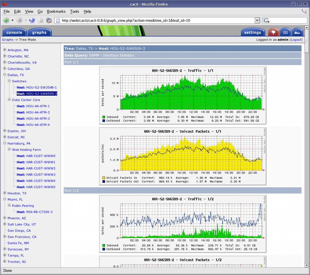 Cacti Open Source Network Nanagement software screenshot