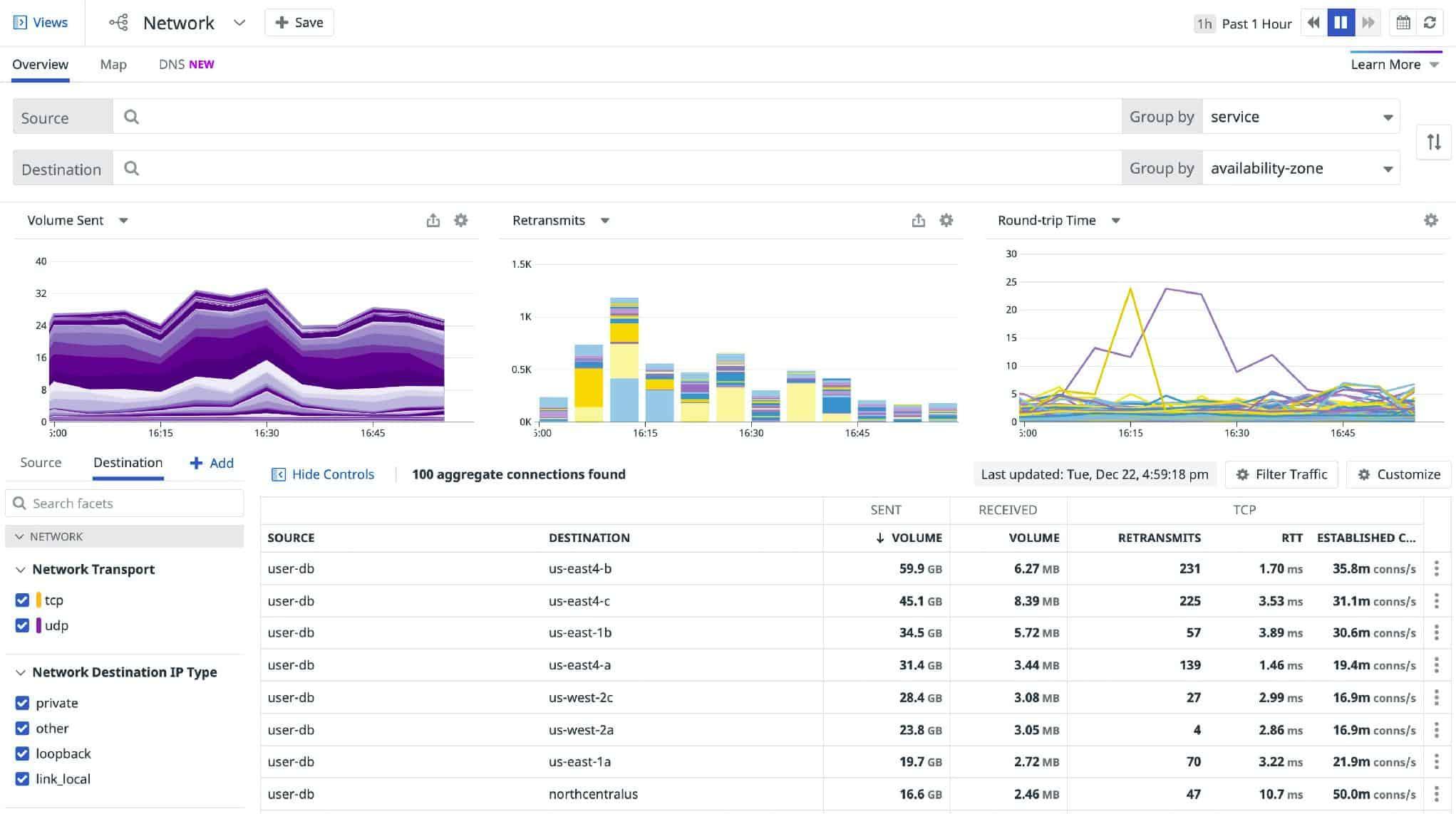 Datadog Network Monitoring