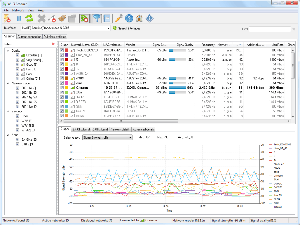 Best 25 WiFi Tools for Analysis, Security, and Monitoring