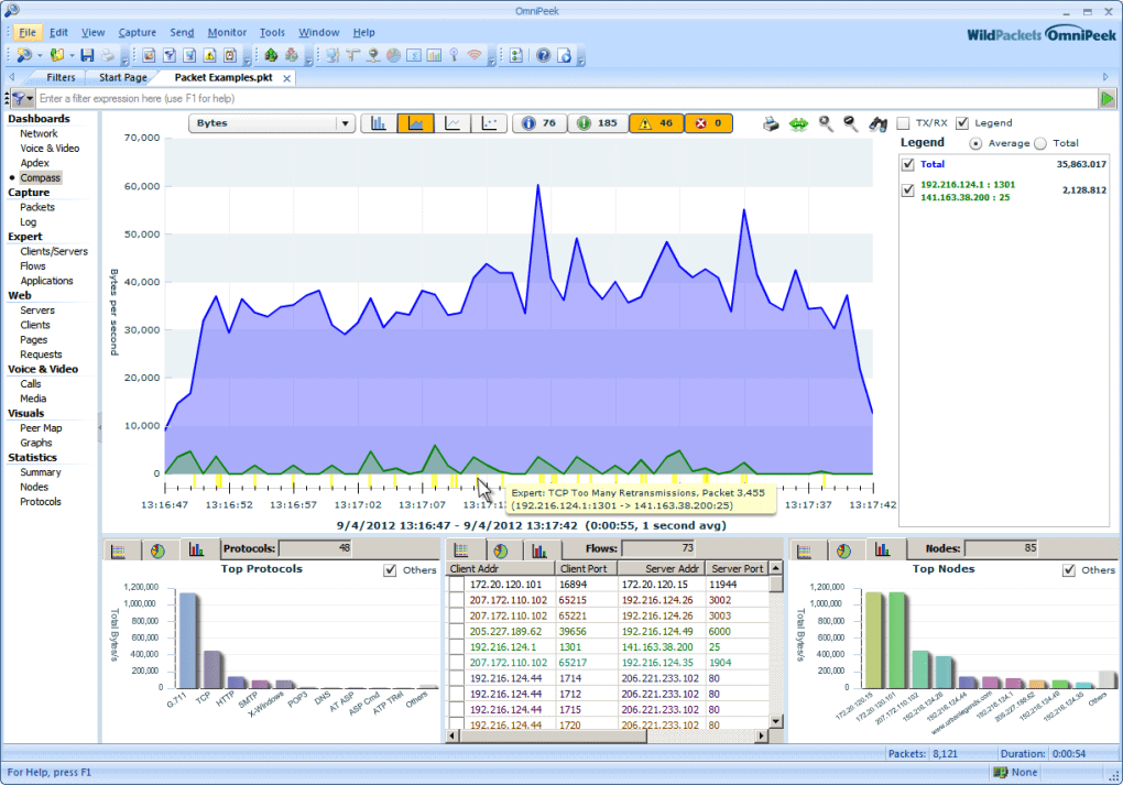 Omnipeek Network Analyzer