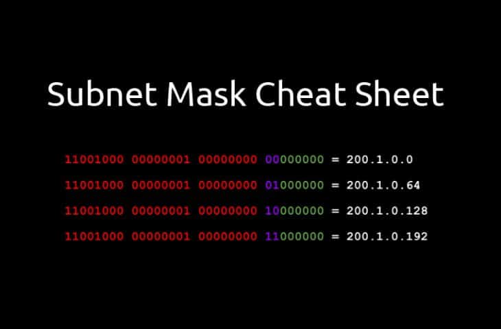 Subnet Mask Cheat Sheet A Tutorial And Thorough Guide To