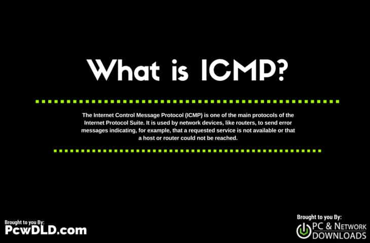 What is ICMP? The Protocol, Port Number and PING!