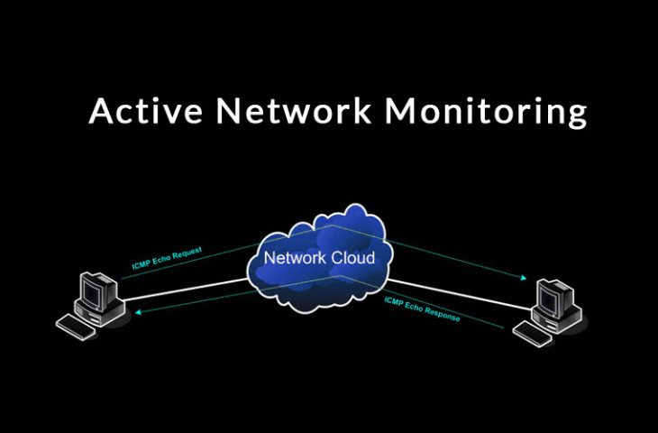 active network monitoring