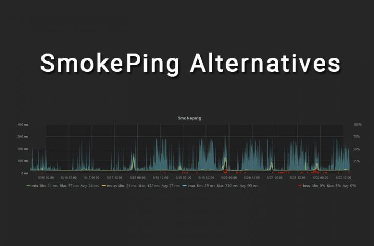 alternatives to smokeping
