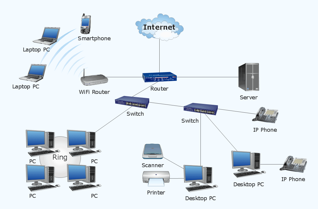 sample network infrastructure diagram