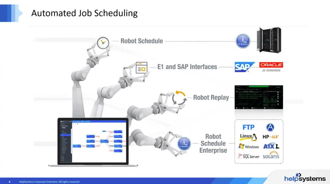 Helpsystem Job scheduler
