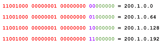 Breakdown of binary converion to subnets