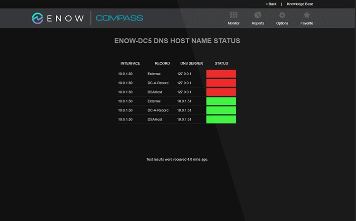 ENow Active Directory Monitoring and Reporting