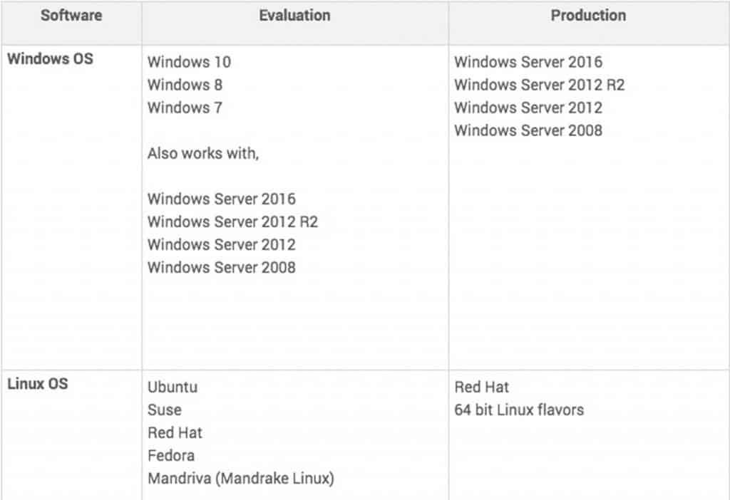 installation compatibility
