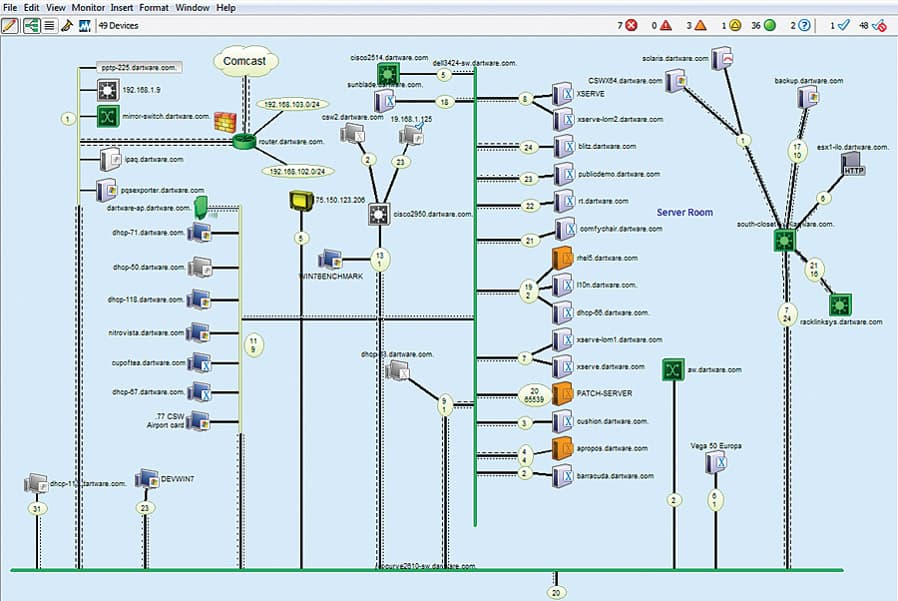 Top 10 Network Diagram, Topology & Mapping Software - PC & Network ...