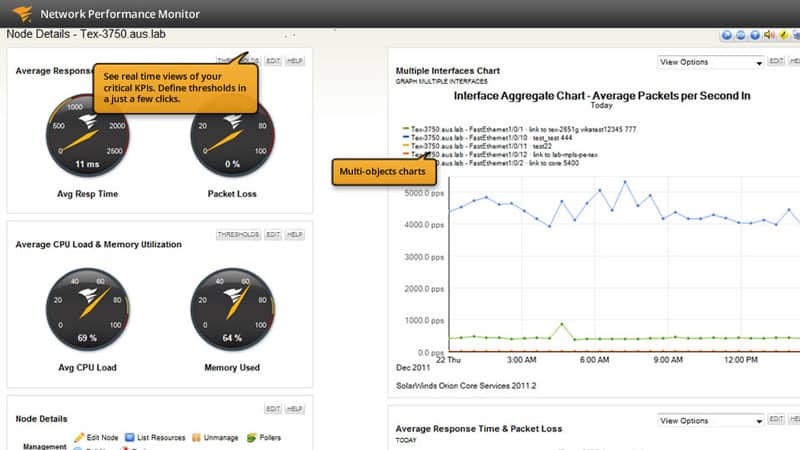 lan monitor by solarwinds