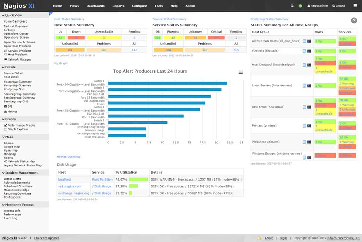 Best Router Monitoring Software & Tools for Bandwidth