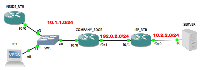 network-lab-setup
