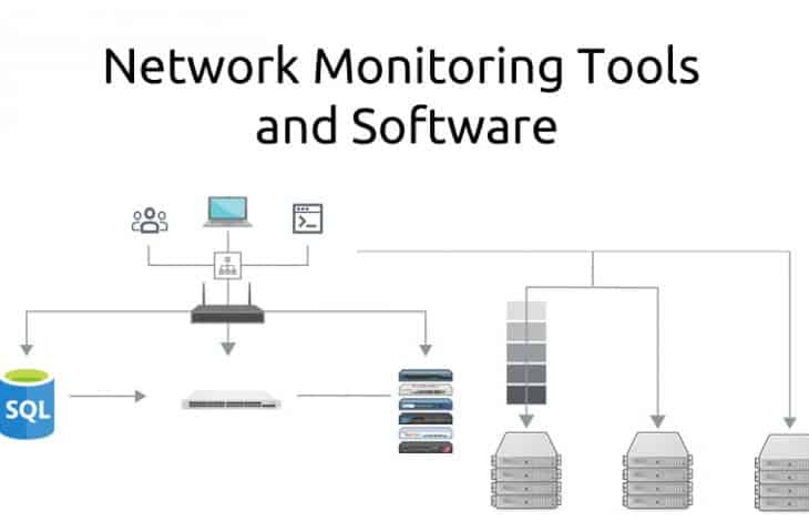 Real Time Internet Traffic Map.10 Best Network Monitoring Tools Software Of 2019 Free Updated