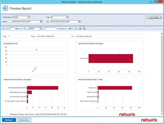 netwrix auditor for siem