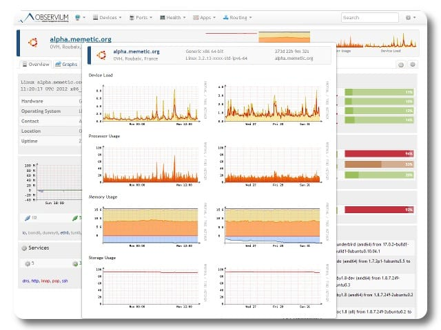 Open Source NMS - Best Free Tools for Network Monitoring & Management