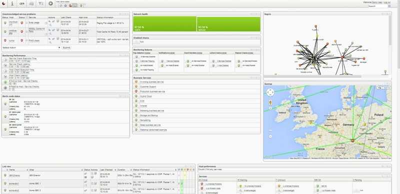 Best Server Monitoring Tools & Software for Windows and