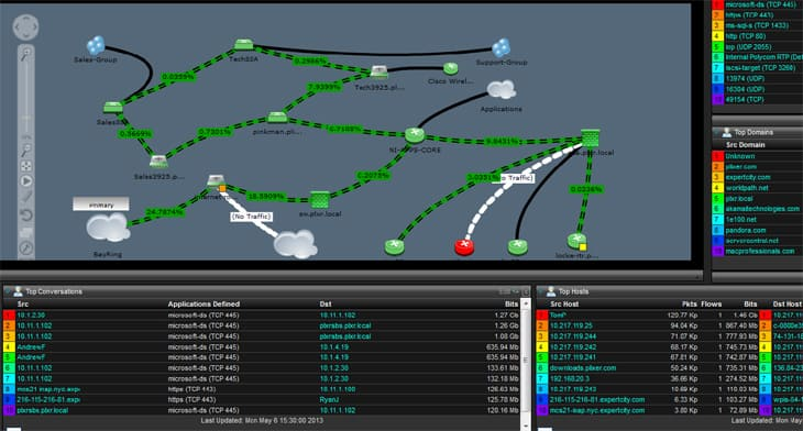 Real Time Internet Traffic Map.8 Best Free Sflow Collectors Analyzers To Monitor Your Network