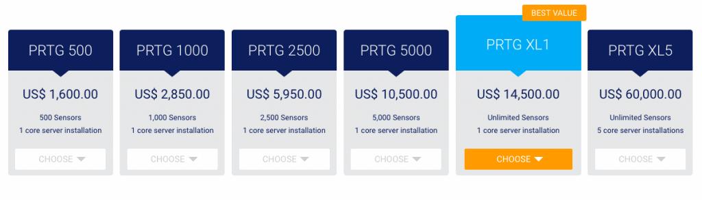 prtg pricing