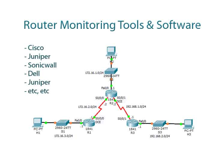 Best Router Monitoring Software & Tools for Bandwidth & Traffic Analysis