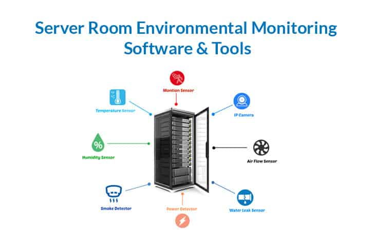 server room environmental monitoring software systems