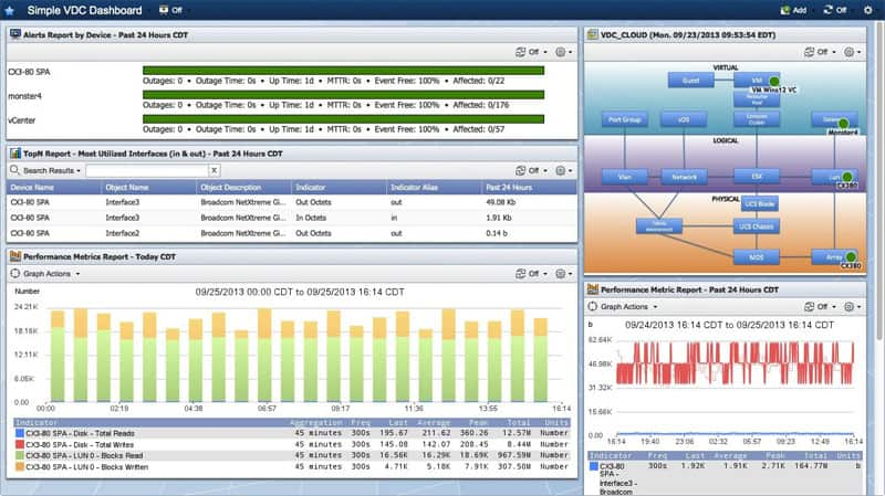 Best Storage Monitoring and Management Software for SAN/NAS