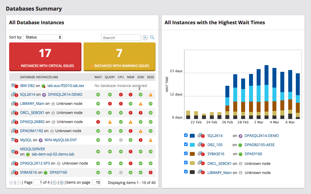 solarwinds db performance analyzer and query optimizer