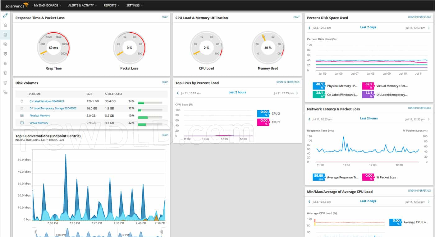 Best Hardware Monitoring Software & Tools for Server