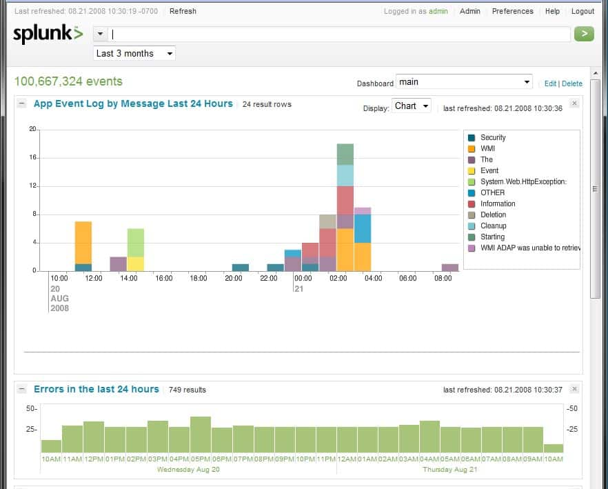 splunk log monitoring and siem