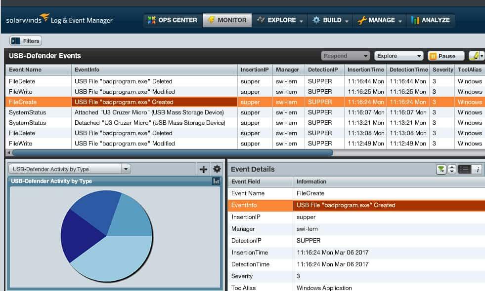 usb device monitoring blocking