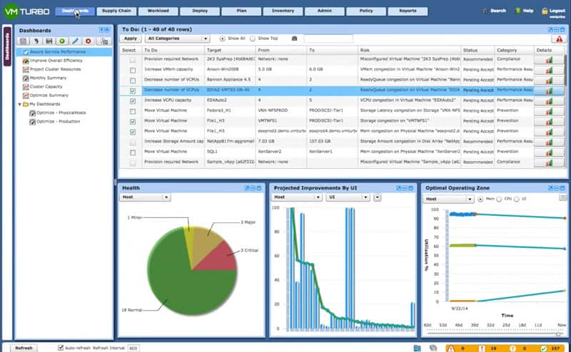 Best VM Manager for Monitoring Virtual Machines, ESXi and Hyper-V