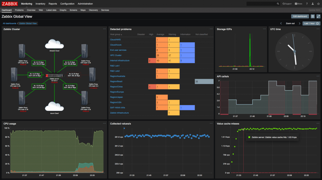 zabbix 4.0 interface